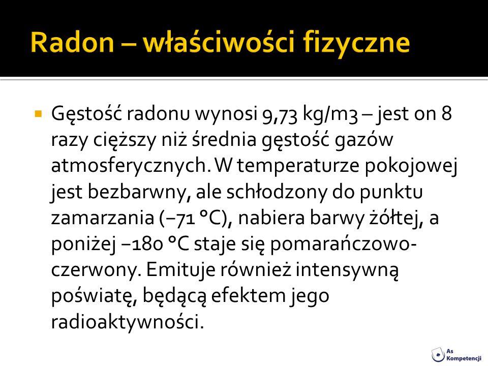 Gęstość radonu wynosi 9,73 kg/m3 – jest on 8 razy cięższy niż średnia gęstość gazów atmosferycznych. W temperaturze pokojowej jest bezbarwny, ale schł