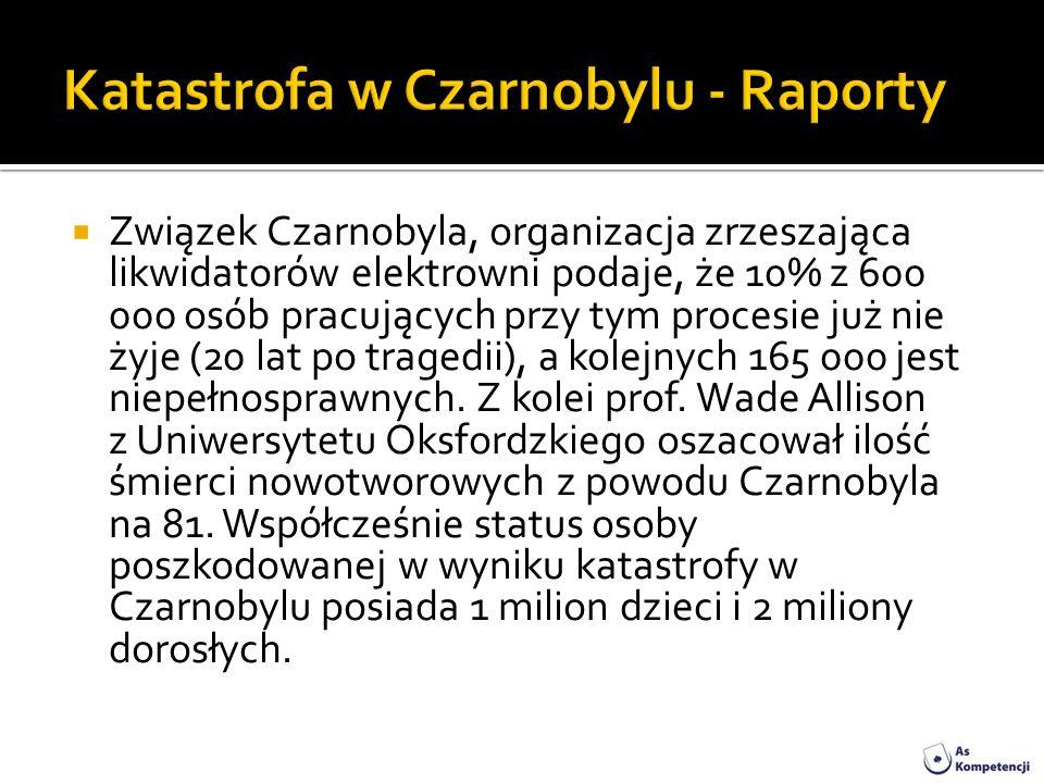 Związek Czarnobyla, organizacja zrzeszająca likwidatorów elektrowni podaje, że 10% z 600 000 osób pracujących przy tym procesie już nie żyje (20 lat p
