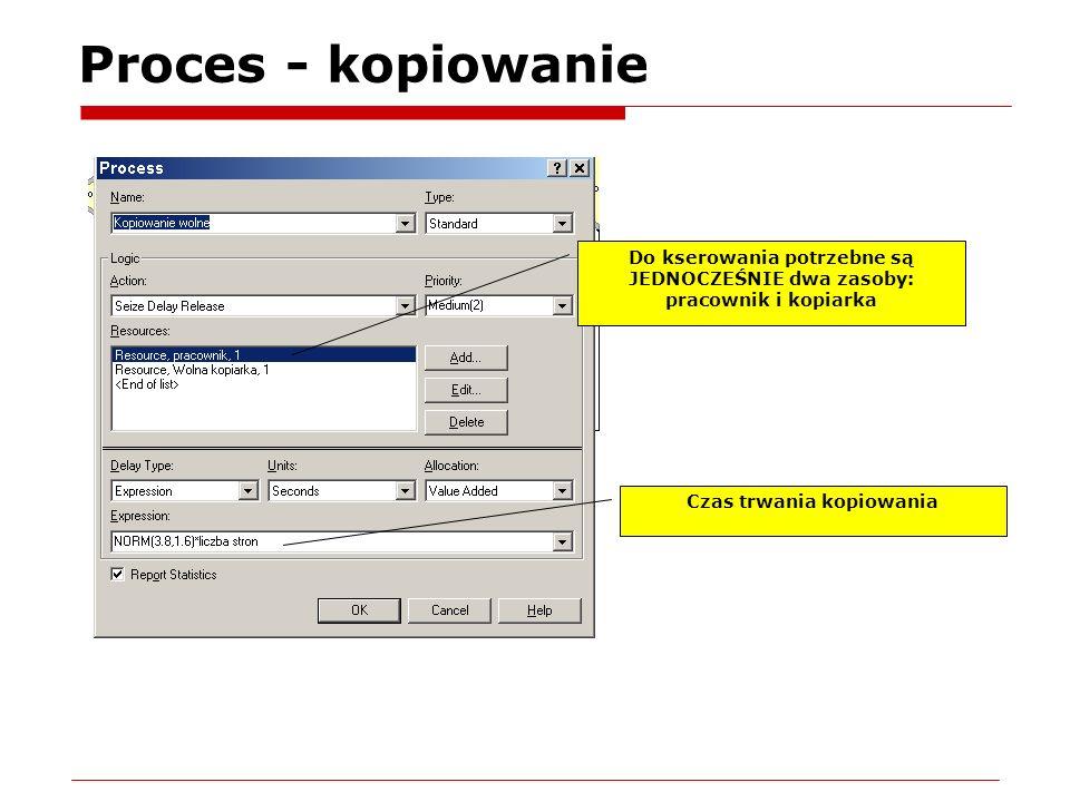 Proces - kopiowanie Do kserowania potrzebne są JEDNOCZEŚNIE dwa zasoby: pracownik i kopiarka Czas trwania kopiowania
