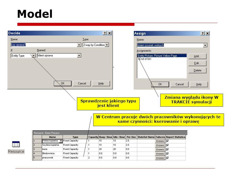 Model Zmiana wyglądu ikony W TRAKCIE symulacji Sprawdzenie jakiego typu jest klient W Centrum pracuje dwóch pracowników wykonujących te same czynności