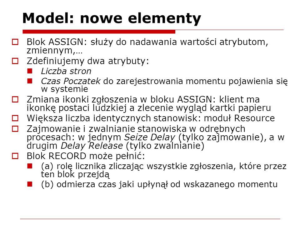 Model: nowe elementy Blok ASSIGN: służy do nadawania wartości atrybutom, zmiennym,… Zdefiniujemy dwa atrybuty: Liczba stron Czas Poczatek do zarejestr