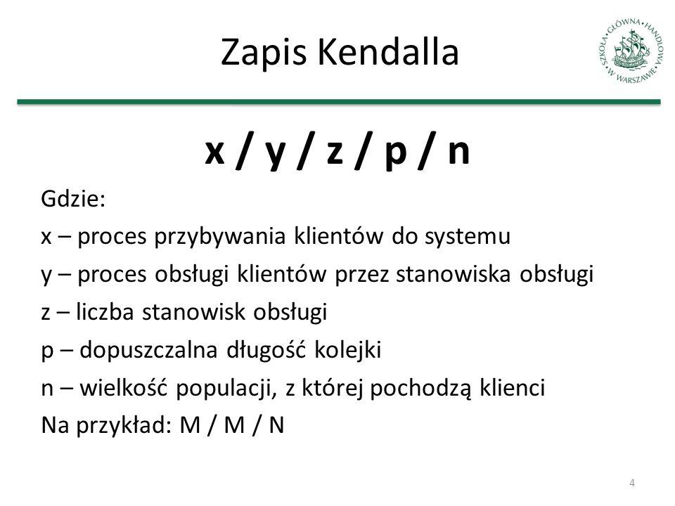 Zapis Kendalla x / y / z / p / n Gdzie: x – proces przybywania klientów do systemu y – proces obsługi klientów przez stanowiska obsługi z – liczba sta