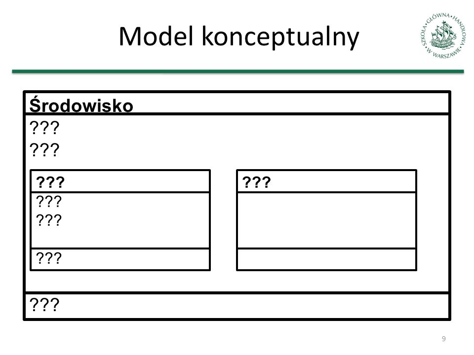 Model konceptualny 10 Środowisko Next-arrival-time queue do-statistics Server completion-time Customer-being-served set-completion-time Customers