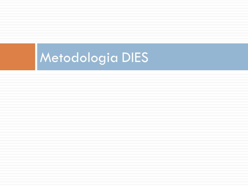 Metodologia DIES