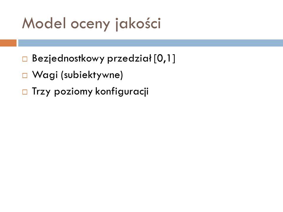 Model oceny jakości Bezjednostkowy przedział [0,1] Wagi (subiektywne) Trzy poziomy konfiguracji