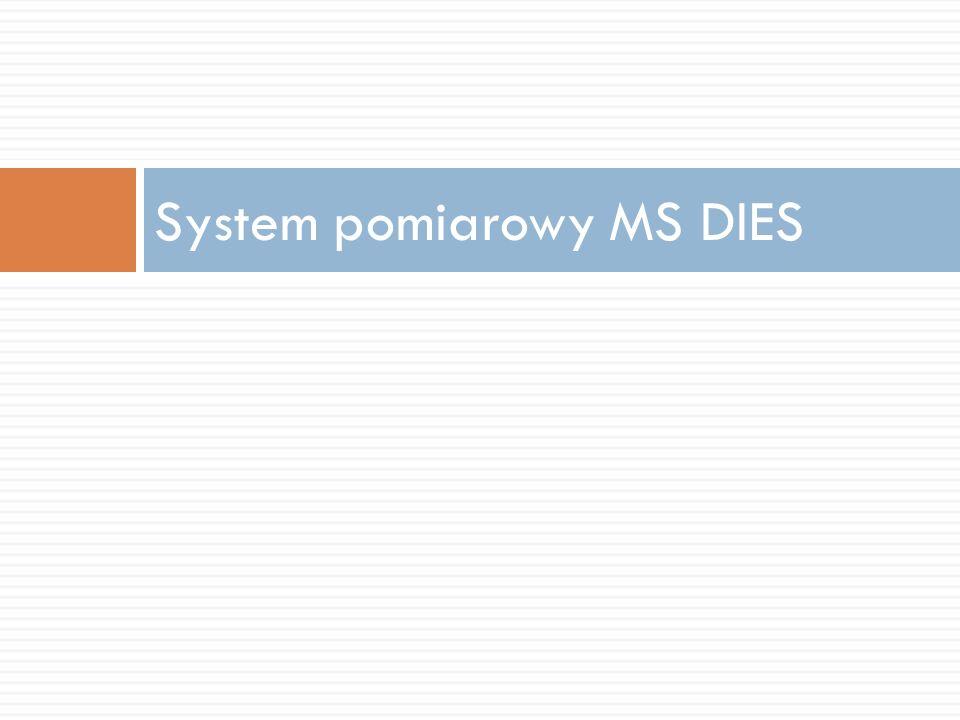 System pomiarowy MS DIES