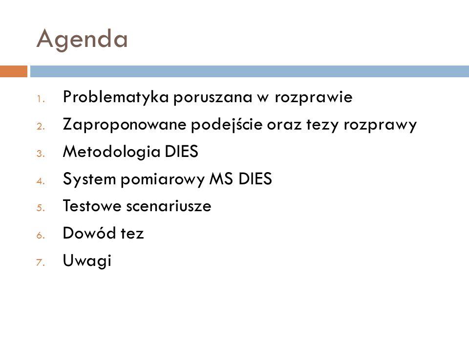 Agenda 1. Problematyka poruszana w rozprawie 2. Zaproponowane podejście oraz tezy rozprawy 3. Metodologia DIES 4. System pomiarowy MS DIES 5. Testowe