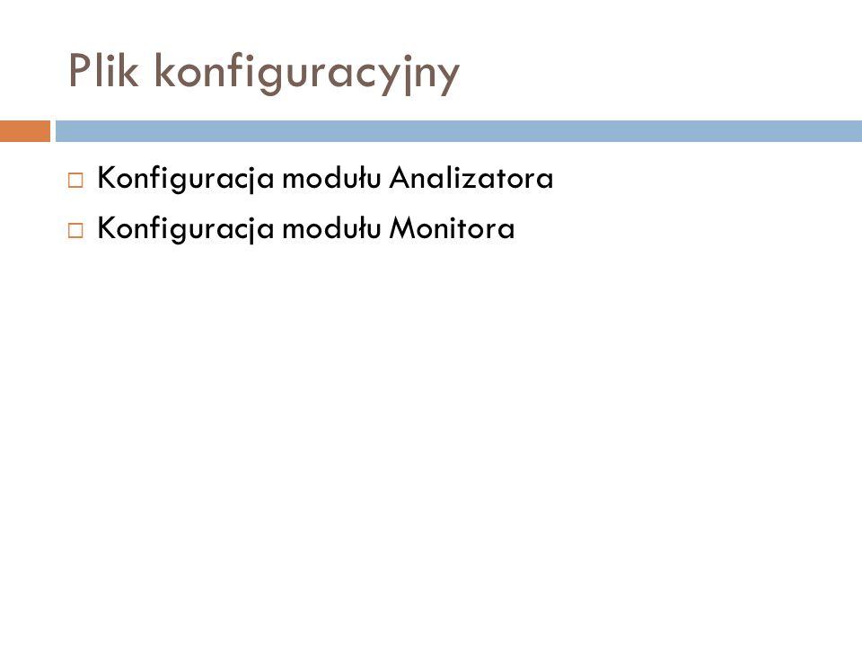 Plik konfiguracyjny Konfiguracja modułu Analizatora Konfiguracja modułu Monitora