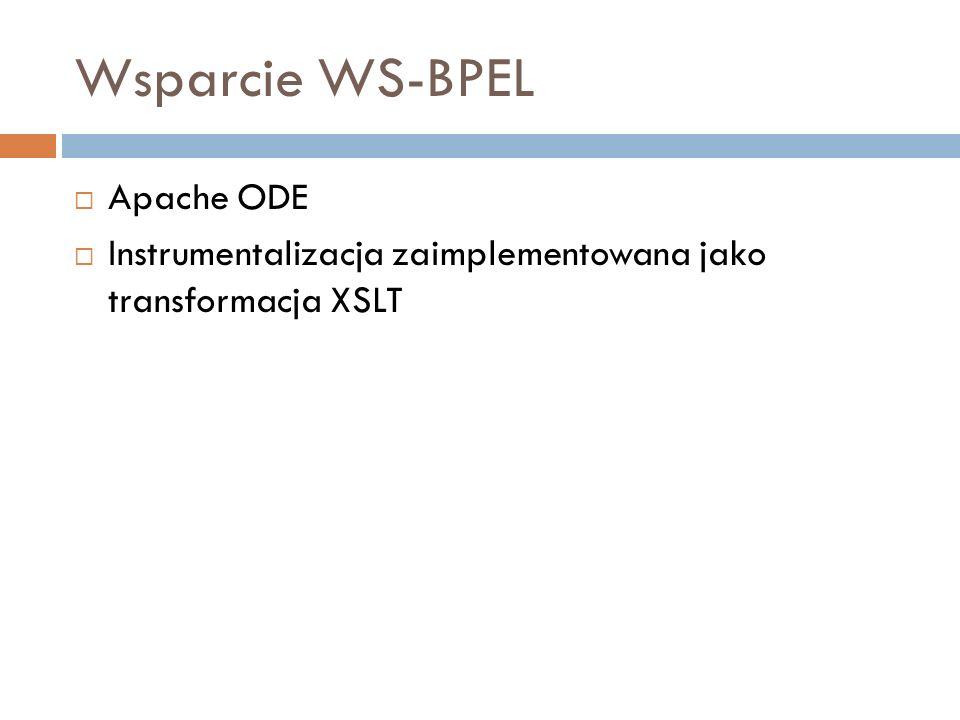 Wsparcie WS-BPEL Apache ODE Instrumentalizacja zaimplementowana jako transformacja XSLT
