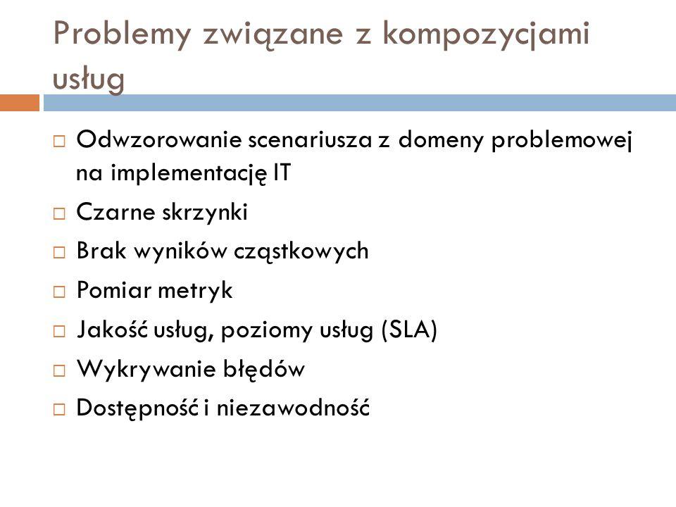 Problemy związane z kompozycjami usług Odwzorowanie scenariusza z domeny problemowej na implementację IT Czarne skrzynki Brak wyników cząstkowych Pomi