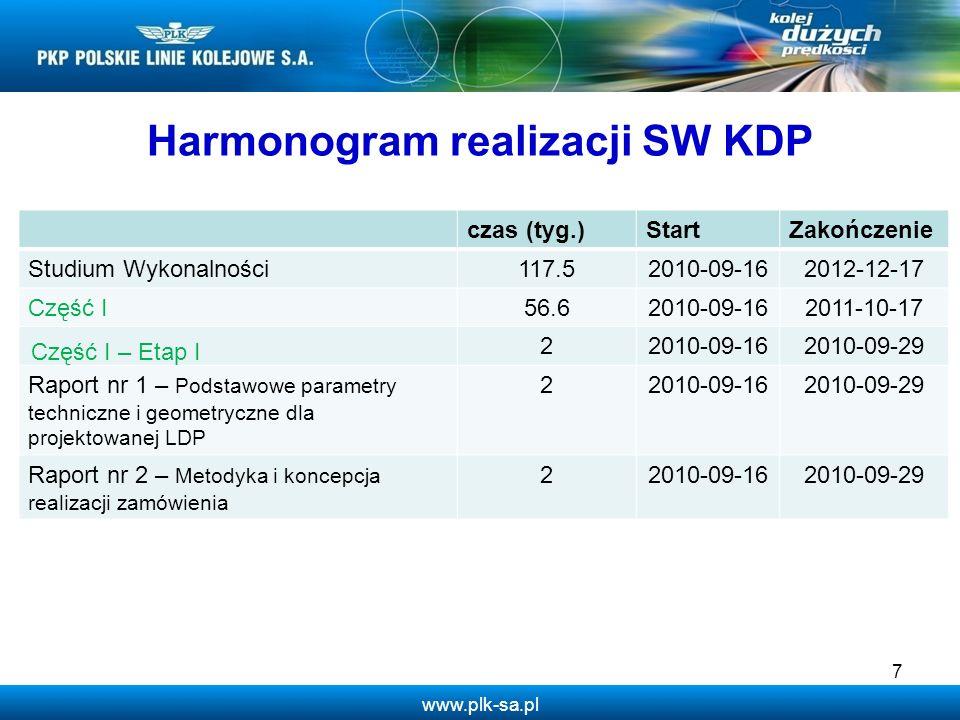 www.plk-sa.pl 7 Harmonogram realizacji SW KDP czas (tyg.)StartZakończenie Studium Wykonalności117.52010-09-162012-12-17 Część I56.62010-09-162011-10-17 Część I – Etap I 22010-09-162010-09-29 Raport nr 1 – Podstawowe parametry techniczne i geometryczne dla projektowanej LDP 22010-09-162010-09-29 Raport nr 2 – Metodyka i koncepcja realizacji zamówienia 22010-09-162010-09-29