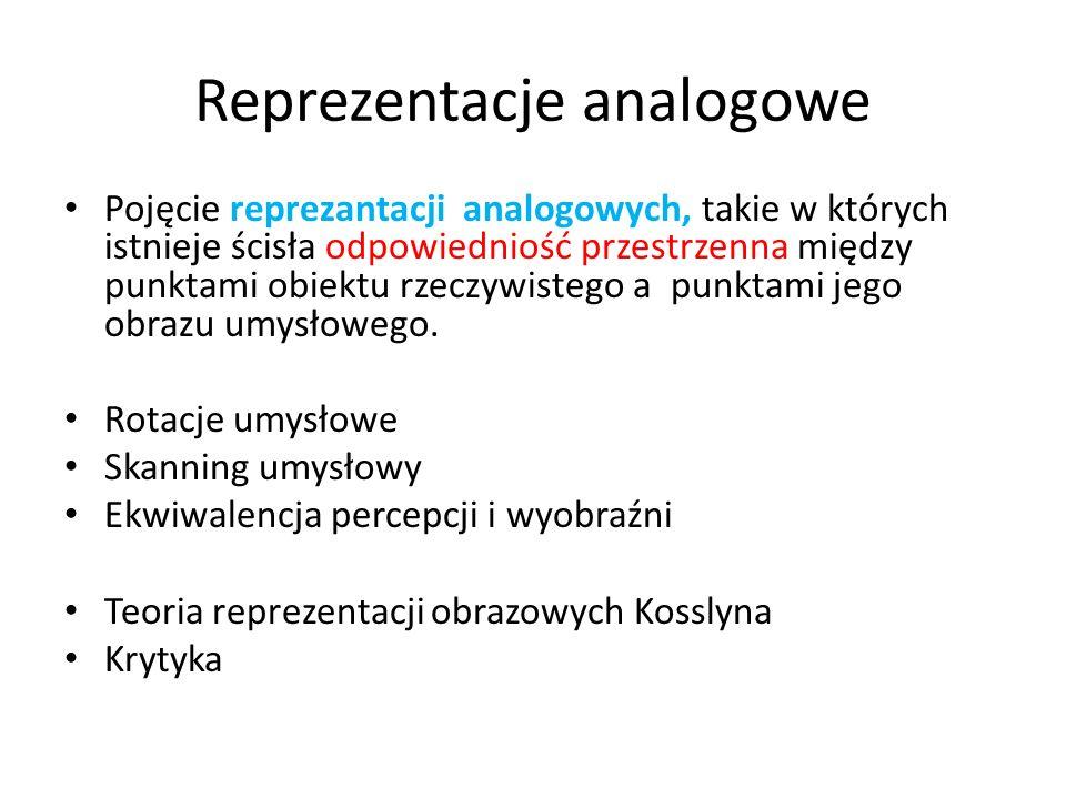 Reprezentacje analogowe Pojęcie reprezantacji analogowych, takie w których istnieje ścisła odpowiedniość przestrzenna między punktami obiektu rzeczywi