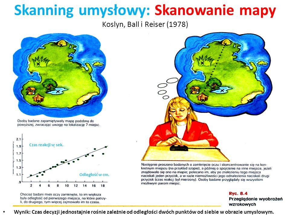 Skanning umysłowy: Skanowanie mapy Koslyn, Ball i Reiser (1978) Wynik: Czas decyzji jednostajnie rośnie zależnie od odległości dwóch punktów od siebie