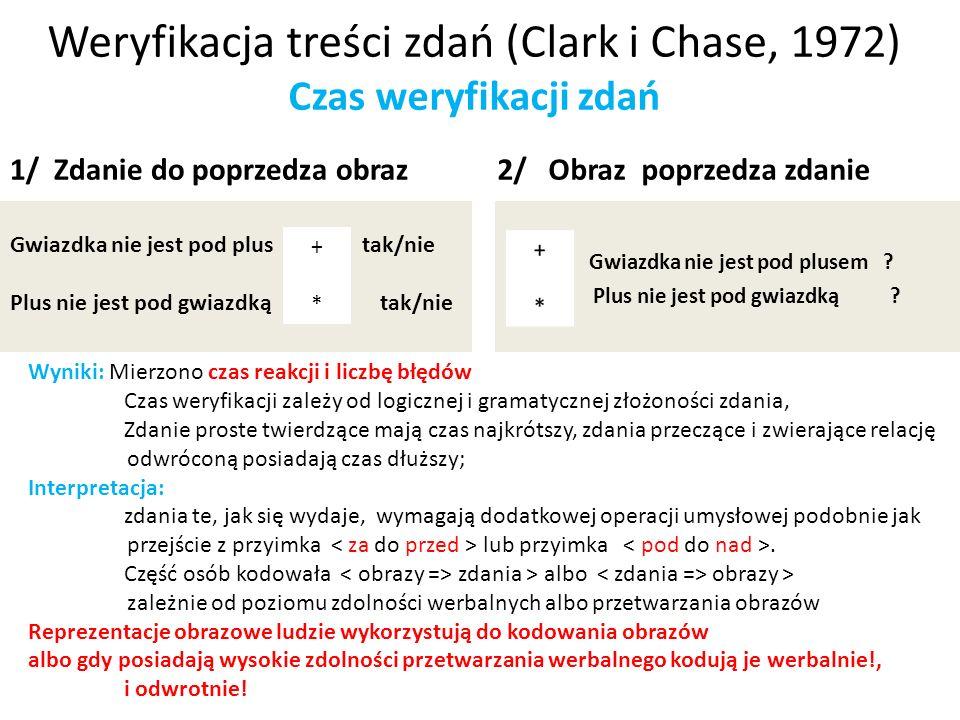 Weryfikacja treści zdań (Clark i Chase, 1972) Czas weryfikacji zdań 1/ Zdanie do poprzedza obraz Gwiazdka nie jest pod plus + tak/nie Plus nie jest po