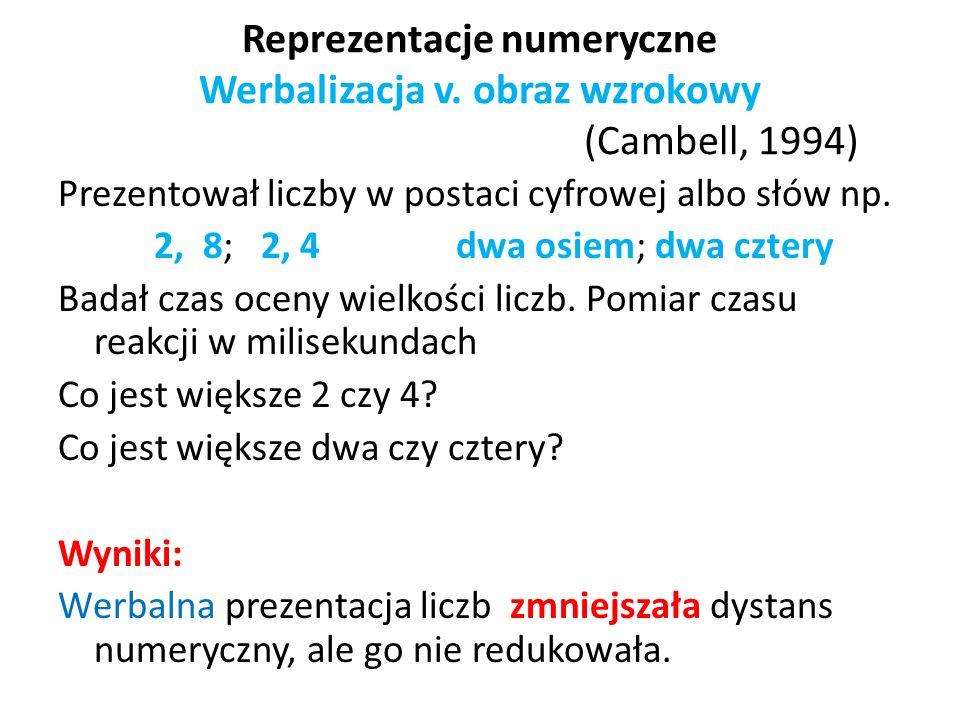 Reprezentacje numeryczne Werbalizacja v. obraz wzrokowy (Cambell, 1994) Prezentował liczby w postaci cyfrowej albo słów np. 2, 8; 2, 4 dwa osiem; dwa
