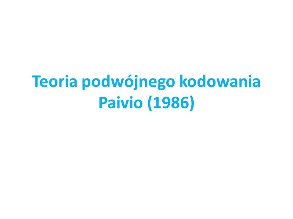 Teoria podwójnego kodowania Paivio (1986)