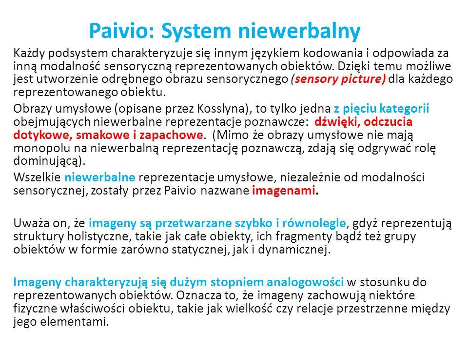 Paivio: System niewerbalny Każdy podsystem charakteryzuje się innym językiem kodowania i odpowiada za inną modalność sensoryczną reprezentowanych obie