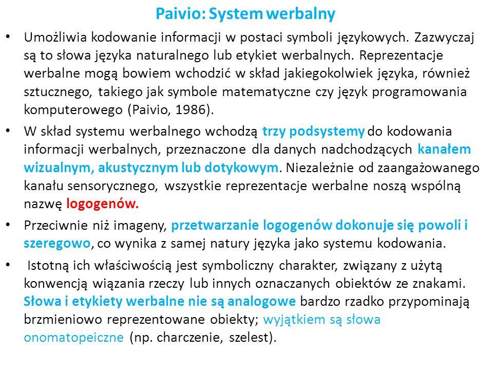Paivio: System werbalny Umożliwia kodowanie informacji w postaci symboli językowych. Zazwyczaj są to słowa języka naturalnego lub etykiet werbalnych.