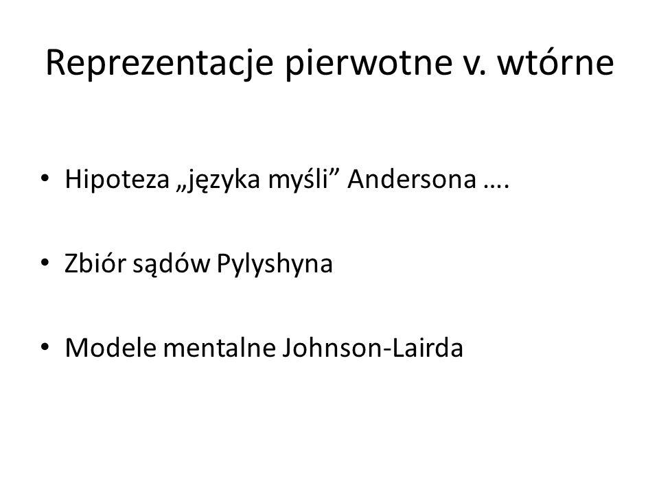 Reprezentacje pierwotne v. wtórne Hipoteza języka myśli Andersona …. Zbiór sądów Pylyshyna Modele mentalne Johnson-Lairda