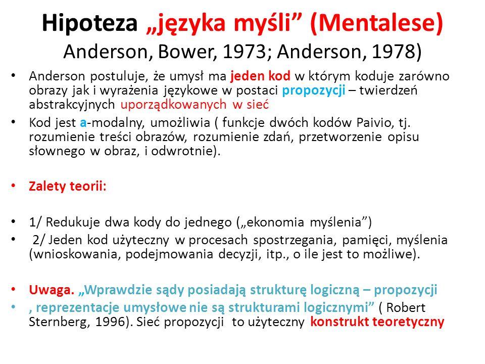 Hipoteza języka myśli (Mentalese) Anderson, Bower, 1973; Anderson, 1978) Anderson postuluje, że umysł ma jeden kod w którym koduje zarówno obrazy jak