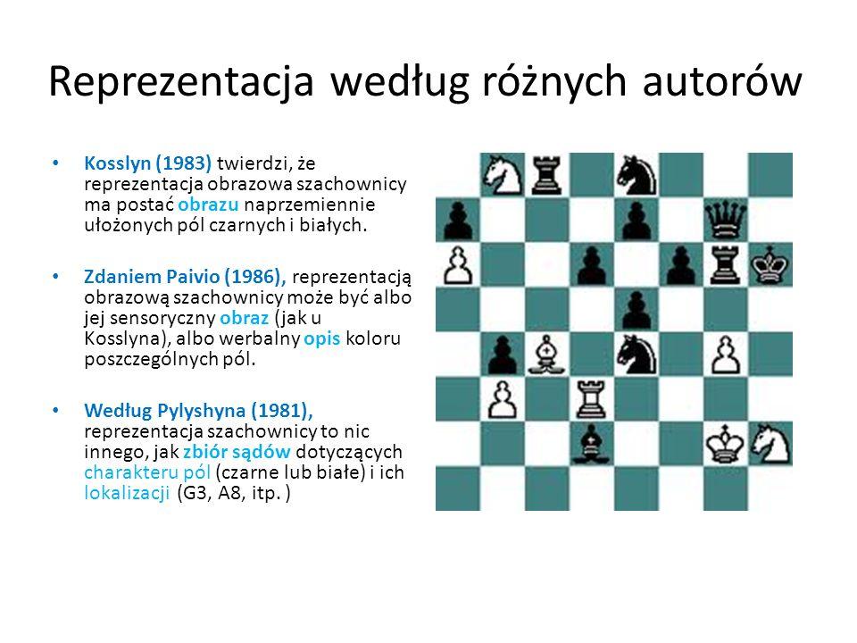 Reprezentacja według różnych autorów Kosslyn (1983) twierdzi, że reprezentacja obrazowa szachownicy ma postać obrazu naprzemiennie ułożonych pól czarn