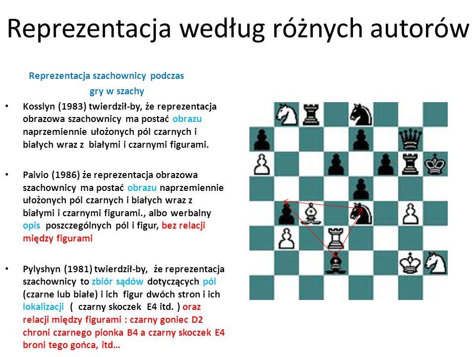 Reprezentacja według różnych autorów Reprezentacja szachownicy podczas gry w szachy Kosslyn (1983) twierdził-by, że reprezentacja obrazowa szachownicy