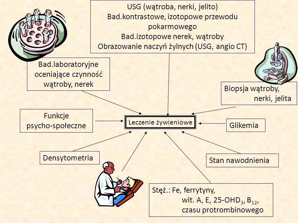 Leczenie żywieniowe Bad.laboratoryjne oceniające czynność wątroby, nerek USG (wątroba, nerki, jelito) Bad.kontrastowe, izotopowe przewodu pokarmowego