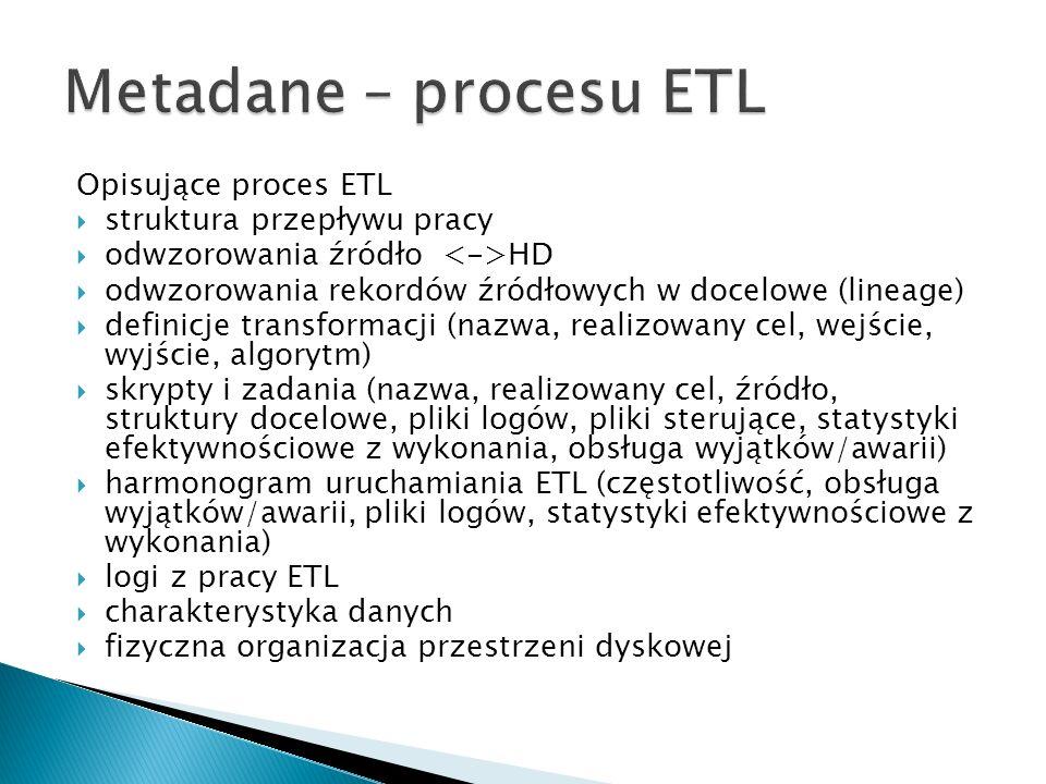 Opisujące proces ETL struktura przepływu pracy odwzorowania źródło HD odwzorowania rekordów źródłowych w docelowe (lineage) definicje transformacji (nazwa, realizowany cel, wejście, wyjście, algorytm) skrypty i zadania (nazwa, realizowany cel, źródło, struktury docelowe, pliki logów, pliki sterujące, statystyki efektywnościowe z wykonania, obsługa wyjątków/awarii) harmonogram uruchamiania ETL (częstotliwość, obsługa wyjątków/awarii, pliki logów, statystyki efektywnościowe z wykonania) logi z pracy ETL charakterystyka danych fizyczna organizacja przestrzeni dyskowej