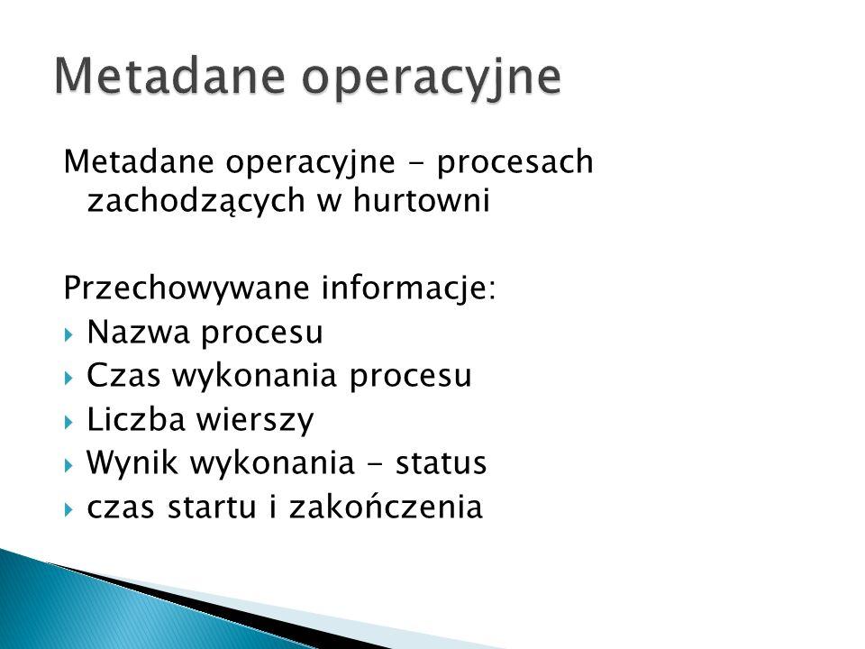 Metadane operacyjne - procesach zachodzących w hurtowni Przechowywane informacje: Nazwa procesu Czas wykonania procesu Liczba wierszy Wynik wykonania - status czas startu i zakończenia