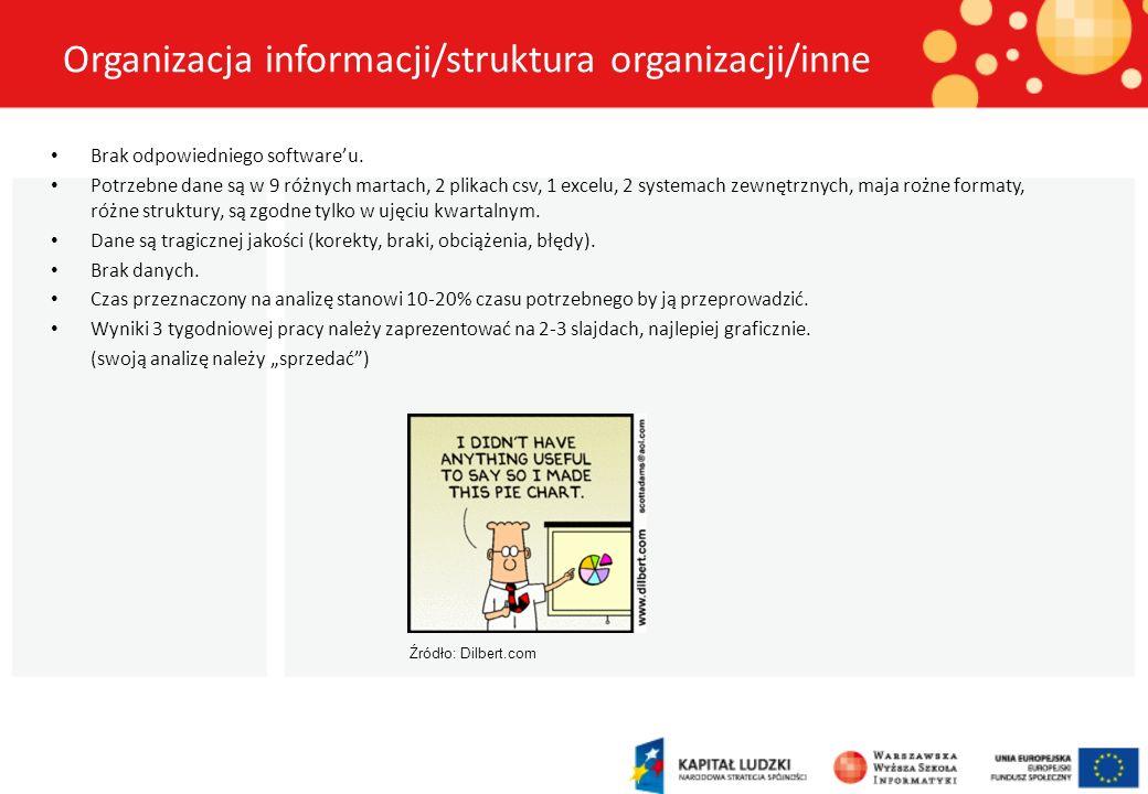 Organizacja informacji/struktura organizacji/inne Brak odpowiedniego softwareu. Potrzebne dane są w 9 różnych martach, 2 plikach csv, 1 excelu, 2 syst