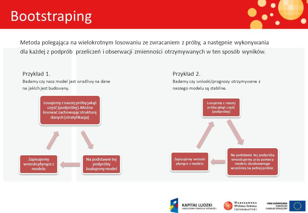 Bootstraping Metoda polegająca na wielokrotnym losowaniu ze zwracaniem z próby, a następnie wykonywania dla każdej z podprób przeliczeń i obserwacji z