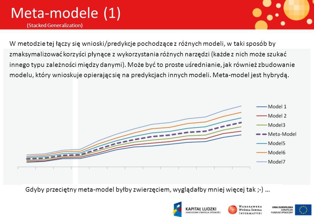 Meta-modele (1) (Stacked Generalization) Gdyby przeciętny meta-model byłby zwierzęciem, wyglądałby mniej więcej tak ;-) … W metodzie tej łączy się wni