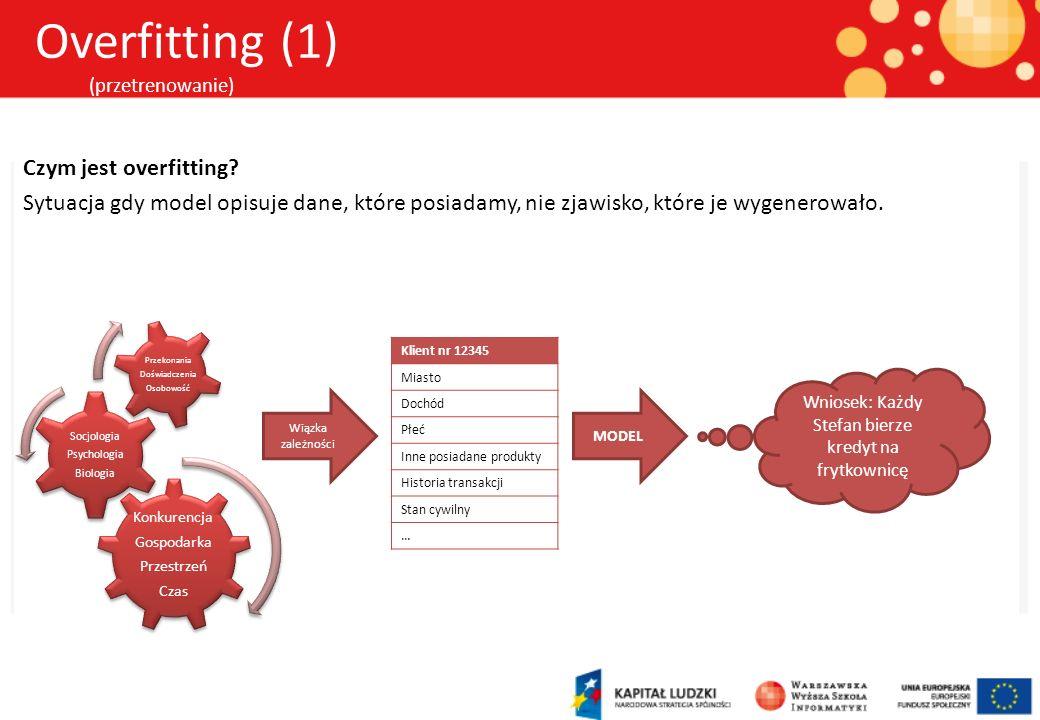 Czym jest overfitting? Sytuacja gdy model opisuje dane, które posiadamy, nie zjawisko, które je wygenerowało. Overfitting (1) (przetrenowanie) Konkure