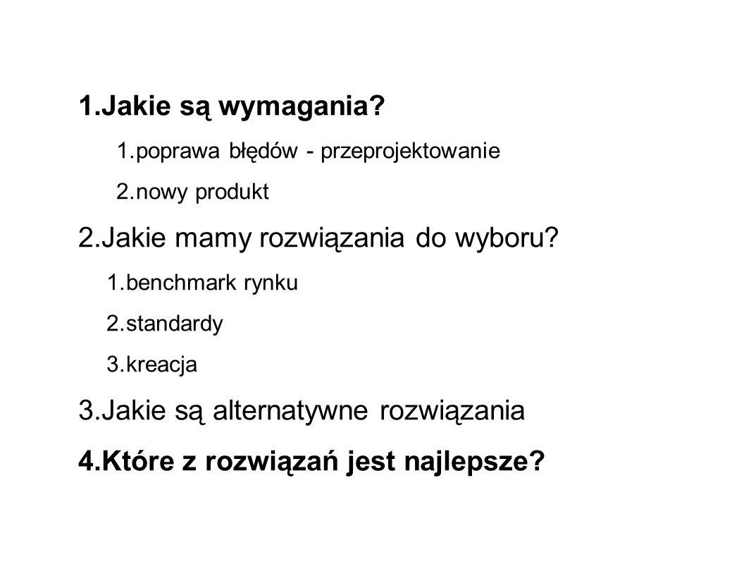 Ćwiczenie 0 Cel: przeprojektowanie strony psychologia.amu.edu.pl Co zrobić: określić kto (jakie grupy) korzysta ze strony dla każdej z grup należy zdefiniować: o treści jakich poszukują na tej stronie www o praca jaka ma zostać wykonana dzięki wykorzystaniu tej strony www Czas: 10 min