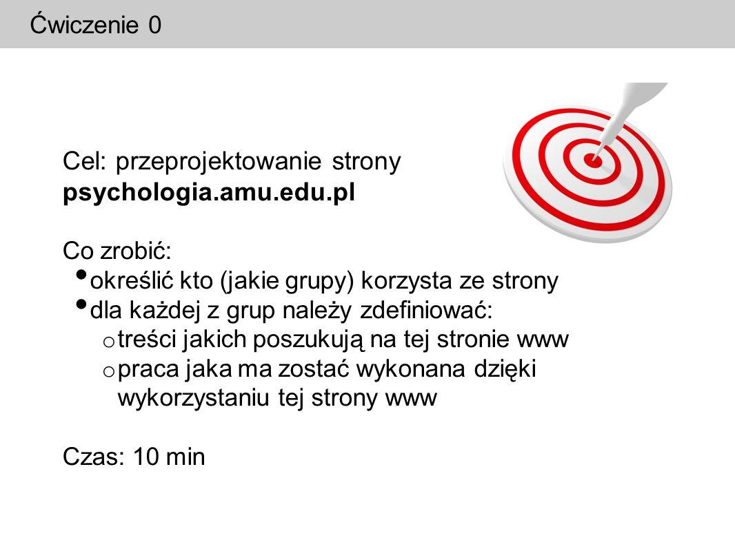Ćwiczenie 1 Cel: przeprojektowanie strony psychologia.amu.edu.pl Co zrobić: naszkicować własną propozycje dla strony głównej szkic powinien zawierać takie element jak: o główną nawigacje strony o opis zawartości na stronie głównej o kluczowe elementy Czas: 15\20 min