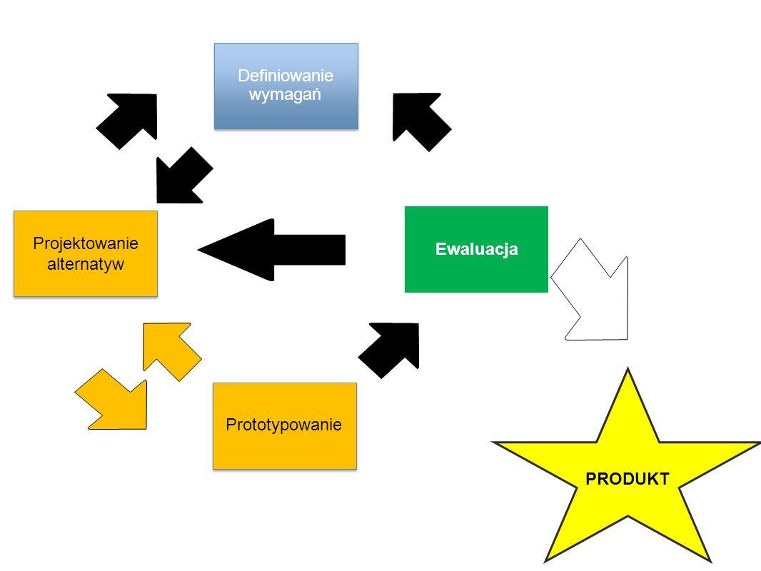 Projektowanie alternatyw Prototypowanie