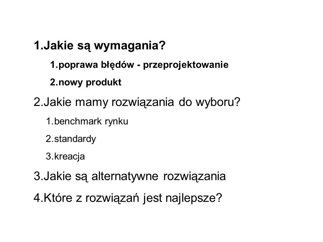 1.Jakie są wymagania. 1. poprawa błędów - przeprojektowanie 2.