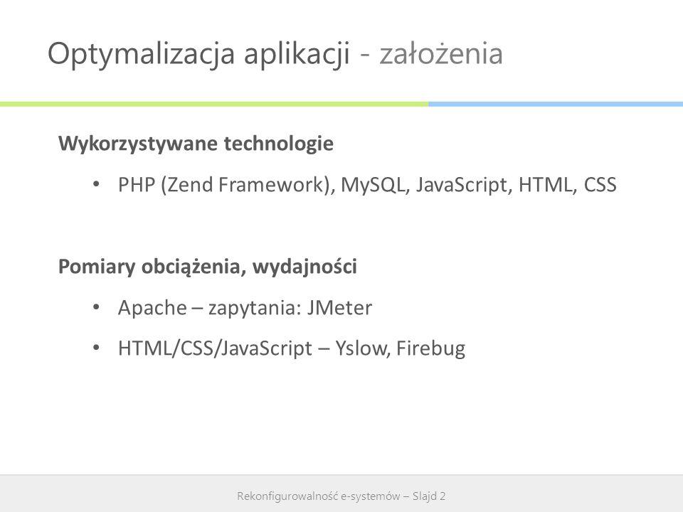 Optymalizacja aplikacji – test 2 5 użytkowników20 użytkowników Wykresy: Rekonfigurowalność e-systemów – Slajd 13
