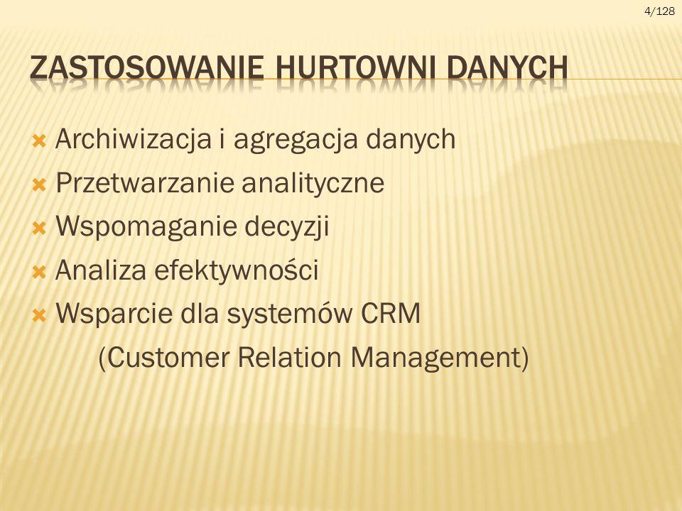 Archiwizacja i agregacja danych Przetwarzanie analityczne Wspomaganie decyzji Analiza efektywności Wsparcie dla systemów CRM (Customer Relation Manage
