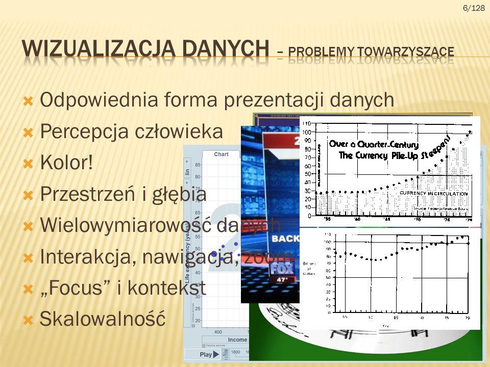 Odpowiednia forma prezentacji danych Percepcja człowieka Kolor! Przestrzeń i głębia Wielowymiarowość danych Interakcja, nawigacja, zoom Focus i kontek