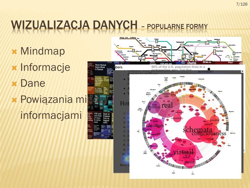 Mindmap Informacje Dane Powiązania między informacjami 7/128