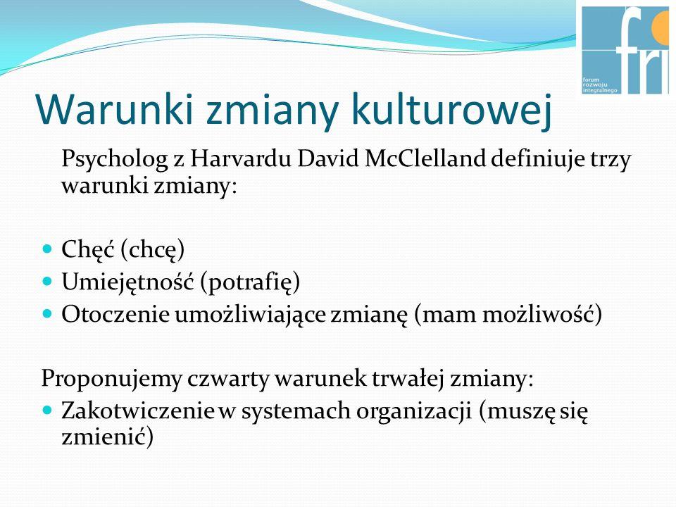 Warunki zmiany kulturowej Psycholog z Harvardu David McClelland definiuje trzy warunki zmiany: Chęć (chcę) Umiejętność (potrafię) Otoczenie umożliwiające zmianę (mam możliwość) Proponujemy czwarty warunek trwałej zmiany: Zakotwiczenie w systemach organizacji (muszę się zmienić)