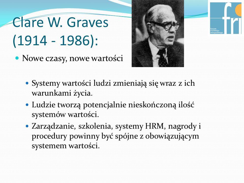 Systemy wartości według Gravesa Nie mówimy o typach ludzi ale o typach ich sposobów myślenia o pracy/życiu Im bardziej złożone okoliczności tym bardziej złożone systemy wartości są wymagane
