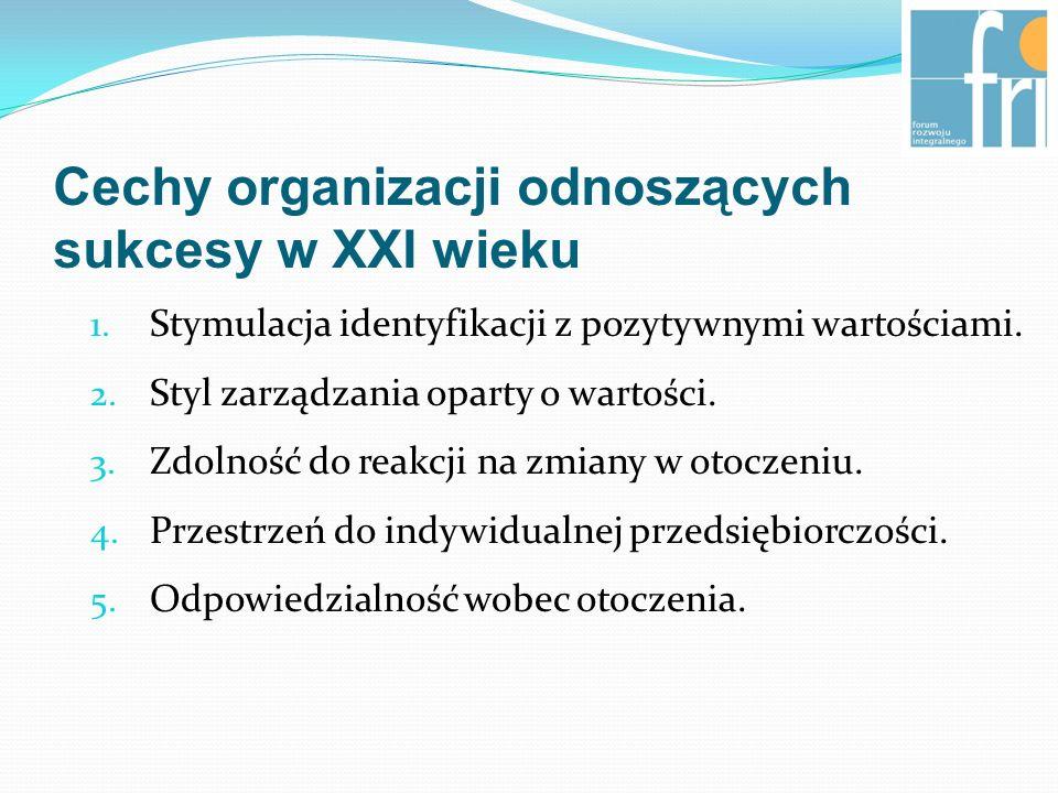Cechy organizacji odnoszących sukcesy w XXI wieku 1. Stymulacja identyfikacji z pozytywnymi wartościami. 2. Styl zarządzania oparty o wartości. 3. Zdo