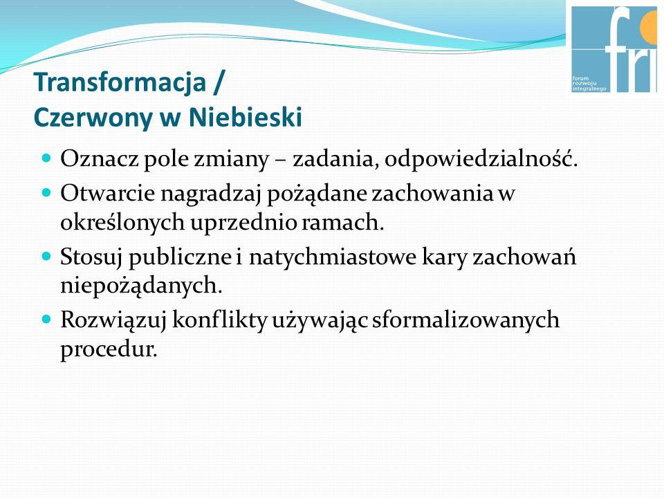 Transformacja / Niebieski w Pomarańczowy Opracuj instrukcję instruująca pracowników jak rozumieć i opisywać ich pracę w kategorii wyników.
