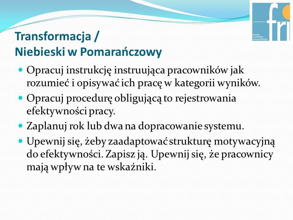 Transformacja / Pomarańczowy do Zielonego 1 Zatrudniaj ludzi zainteresowanych współpracą i konsultowaniem swoich decyzji.