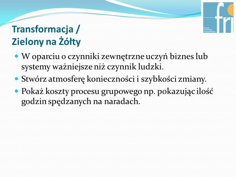 Transformacja\ Pomarańczowy na Niebieski Domagaj się, aby pewne procedury były przestrzegane (np.