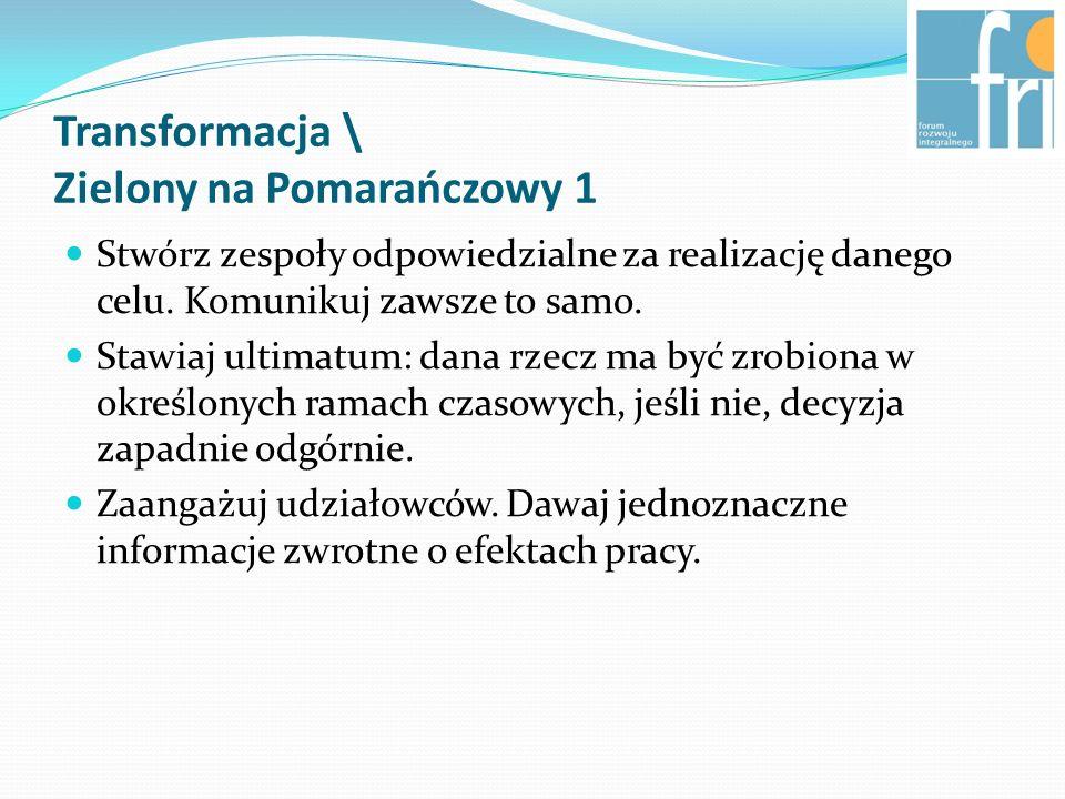 Transformacja \ Zielony na Pomarańczowy 1 Stwórz zespoły odpowiedzialne za realizację danego celu.