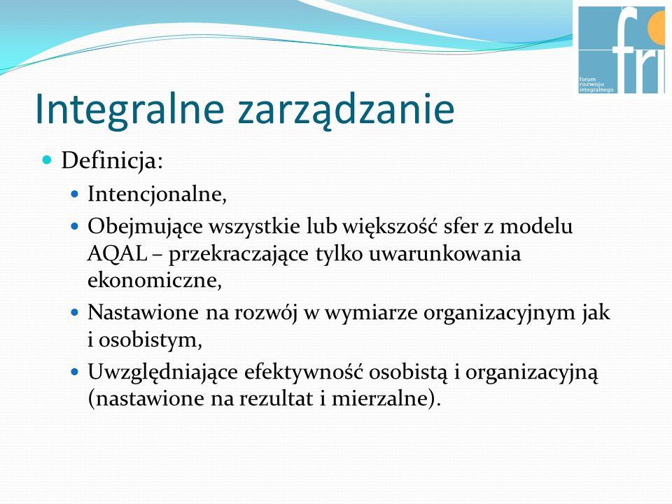 Integralne zarządzanie Definicja: Intencjonalne, Obejmujące wszystkie lub większość sfer z modelu AQAL – przekraczające tylko uwarunkowania ekonomiczne, Nastawione na rozwój w wymiarze organizacyjnym jak i osobistym, Uwzględniające efektywność osobistą i organizacyjną (nastawione na rezultat i mierzalne).