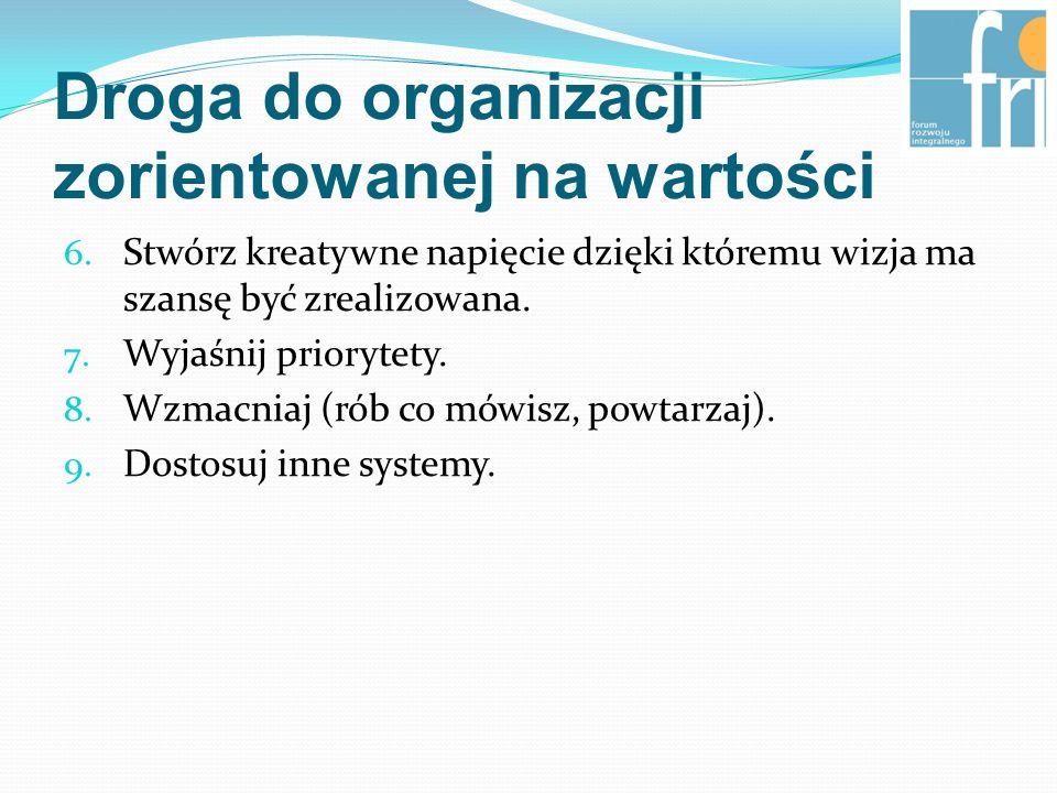 Droga do organizacji zorientowanej na wartości 6.